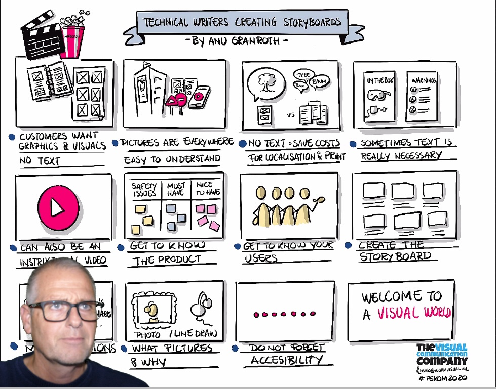 Online Graphic Recording by Henk Wijnands during TEKOM