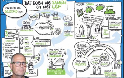 Online Graphic Recording – changing the way of work