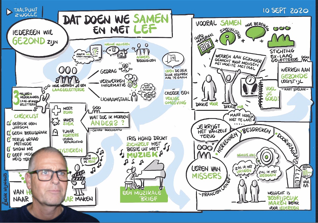 The result of online graphic recording shown to the customer by Henk Wijnands